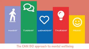 Health & Wellbeing Week 2021